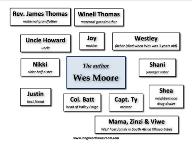 the other wes moore character list